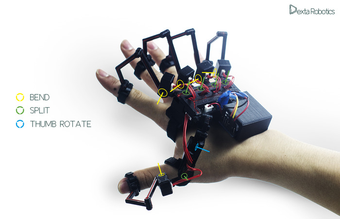 Dexmo: Touch the Digital World – a State of the Art Exoskeleton