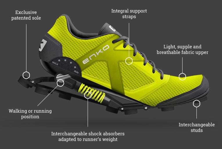 Enko Running Shoe: a Wonderful