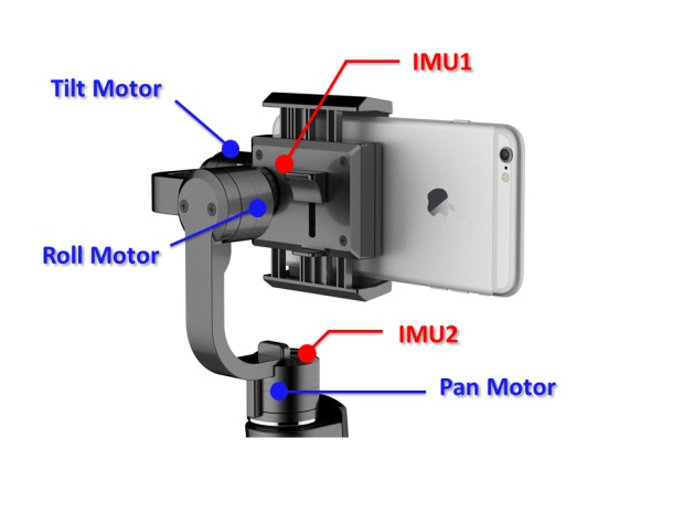 Proview S3: Large Smartphone Stabilizer